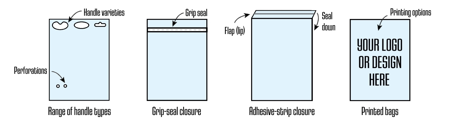 Polythene bags handles and seals